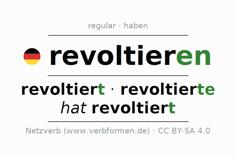 Entire conjugation of the German verb revoltieren. All tenses are clearly represented in a table.