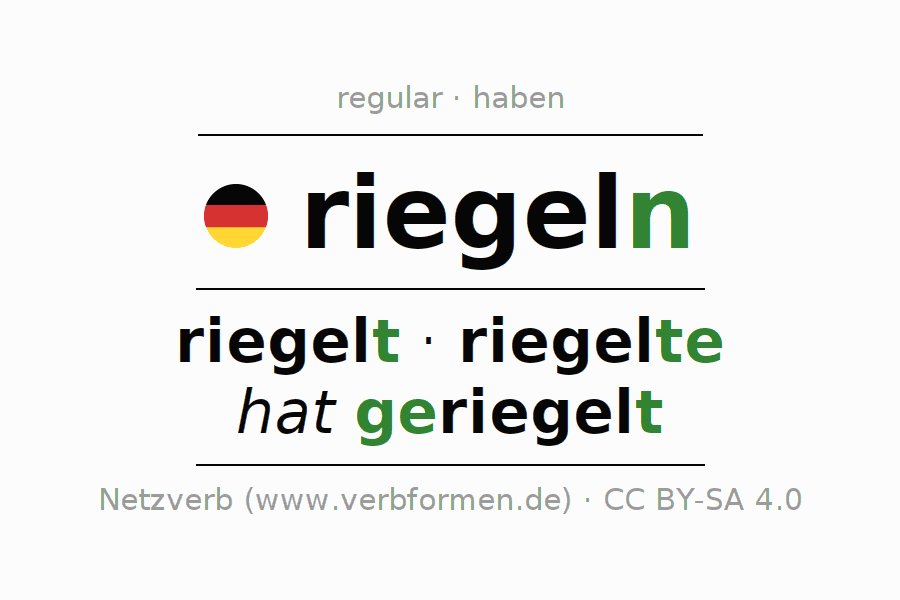 Entire conjugation of the German verb riegeln. All tenses and modes are clearly represented in a table.