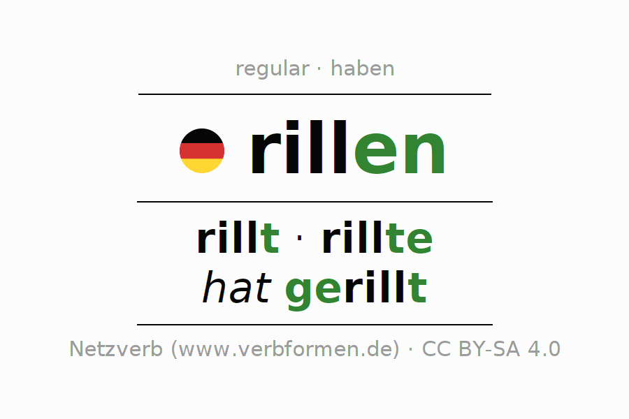 Entire conjugation of the German verb rillen. All tenses are clearly represented in a table.