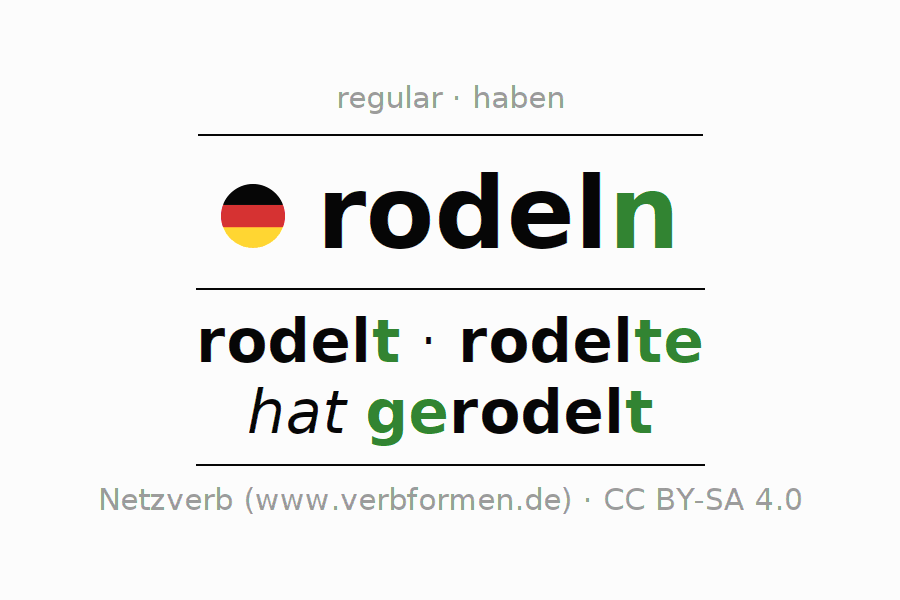 Entire conjugation of the German verb rodeln (hat). All tenses are clearly represented in a table.