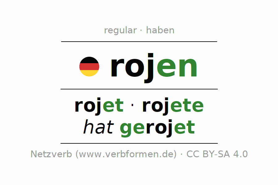 Entire conjugation of the German verb rojen. All tenses are clearly represented in a table.