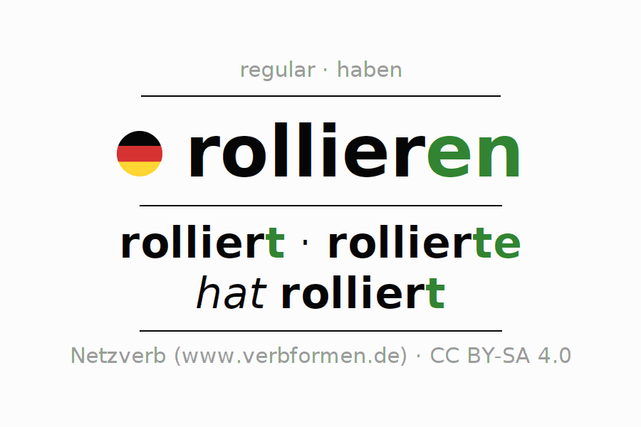 Entire conjugation of the German verb rollieren. All tenses and modes are clearly represented in a table.