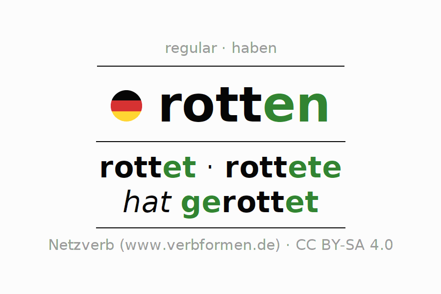 Entire conjugation of the German verb rotten (hat). All tenses and modes are clearly represented in a table.