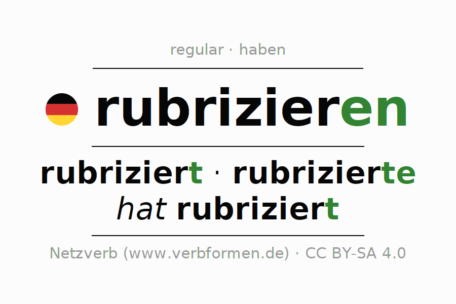 Entire conjugation of the German verb rubrizieren. All tenses and modes are clearly represented in a table.