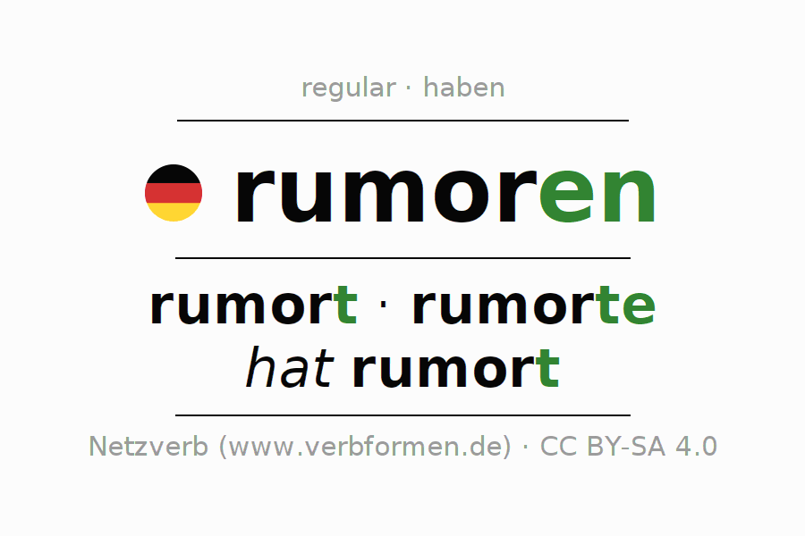 Entire conjugation of the German verb rumoren. All tenses are clearly represented in a table.