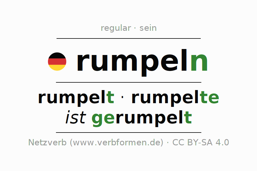 Entire conjugation of the German verb rumpeln (ist). All tenses and modes are clearly represented in a table.