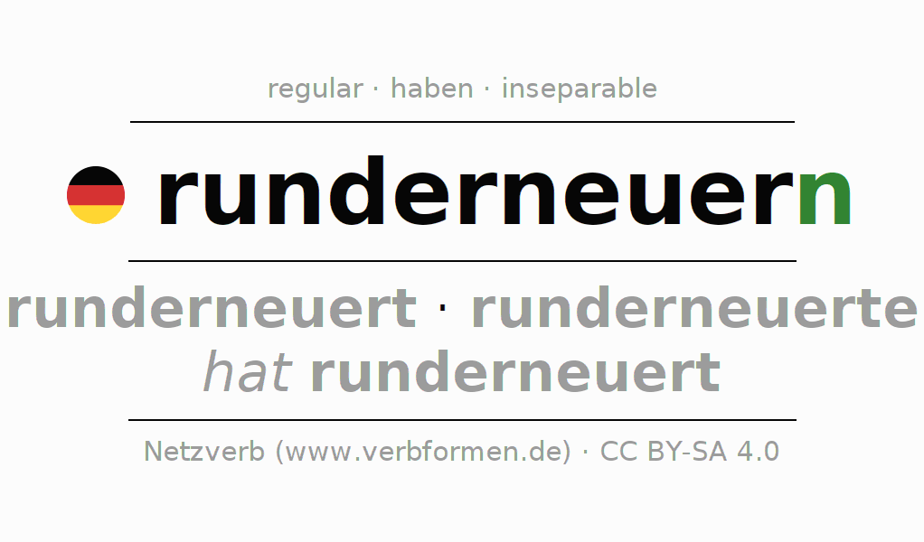 Conjugation of German verb runderneuern