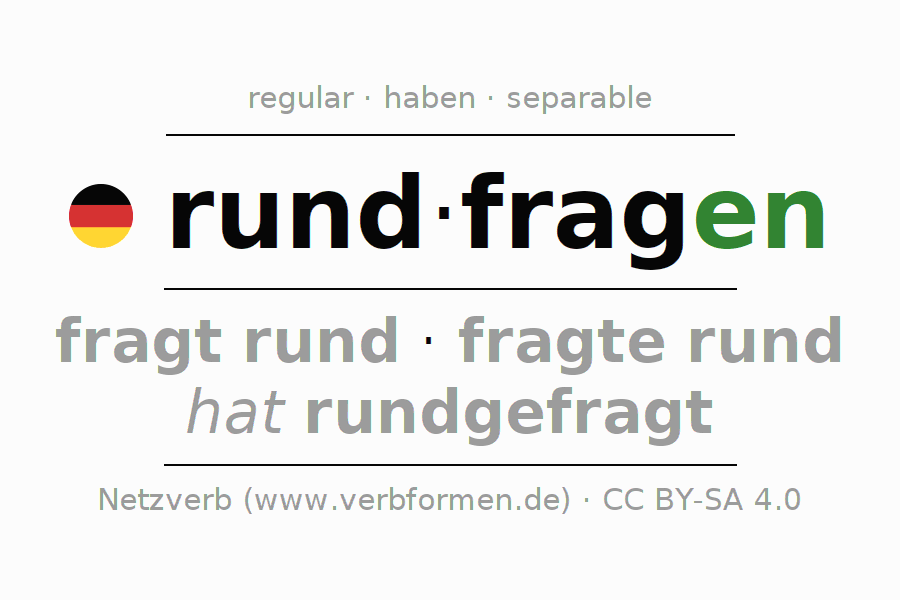 Conjugation of German verb rundfragen