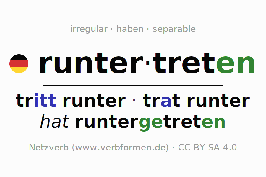 Conjugation of German verb runtertreten (hat)
