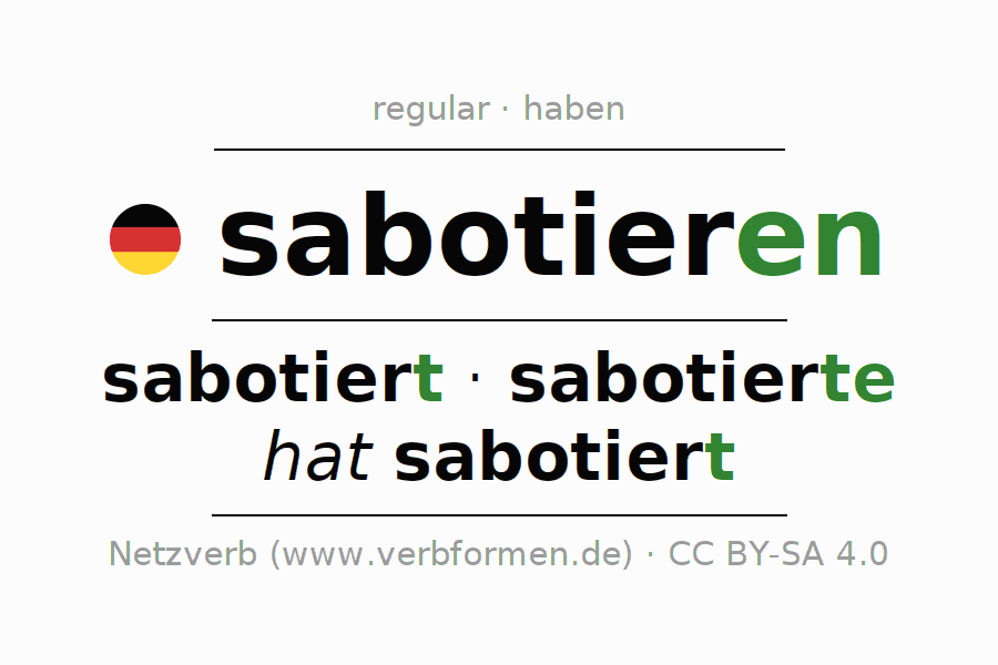 Conjugation of German verb sabotieren