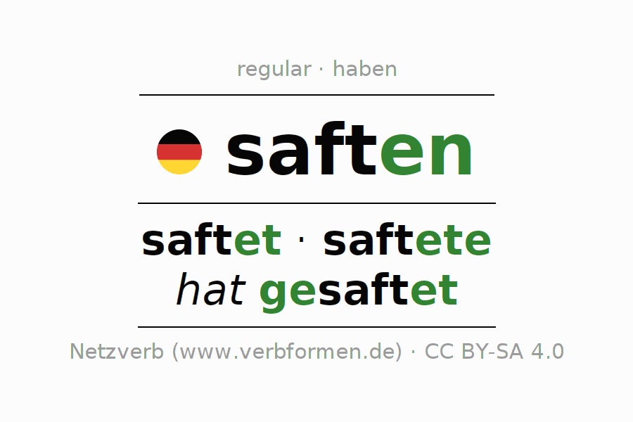 Entire conjugation of the German verb saften. All tenses are clearly represented in a table.