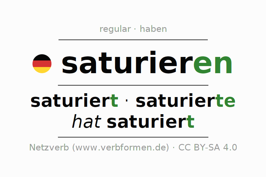 Conjugation of German verb saturieren