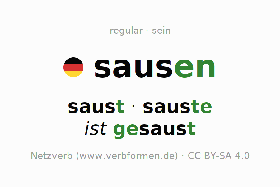Entire conjugation of the German verb sausen (ist). All tenses and modes are clearly represented in a table.