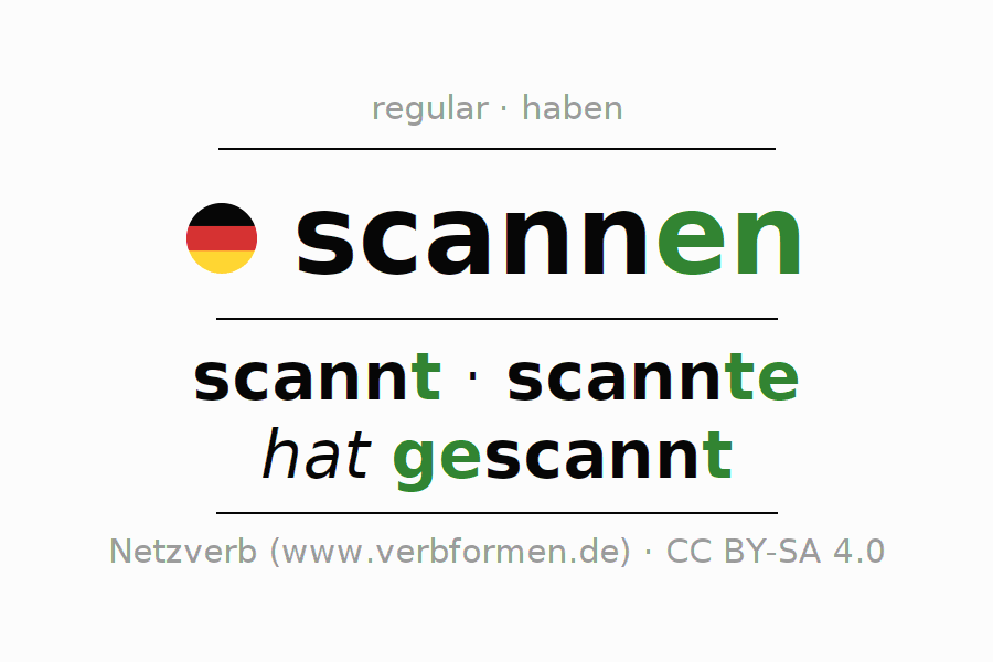 Entire conjugation of the German verb scannen. All tenses and modes are clearly represented in a table.