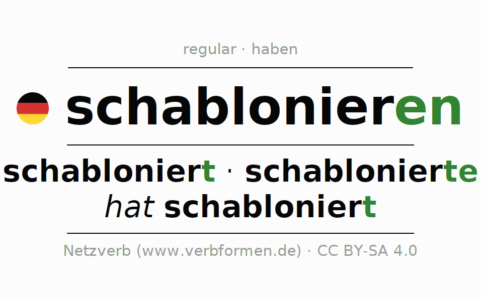 Entire conjugation of the German verb schablonieren. All tenses and modes are clearly represented in a table.