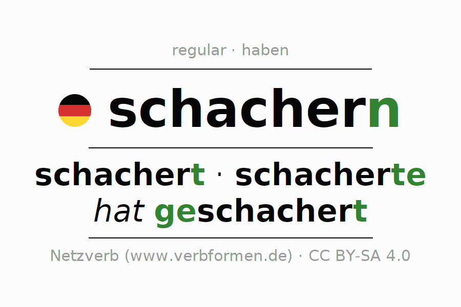 Entire conjugation of the German verb schachern. All tenses are clearly represented in a table.