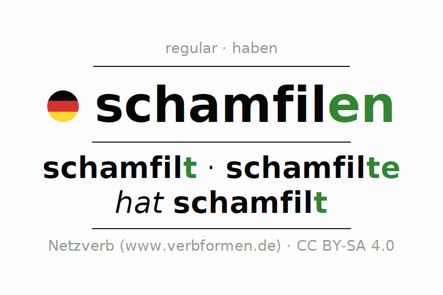 Entire conjugation of the German verb schamfilen. All tenses are clearly represented in a table.