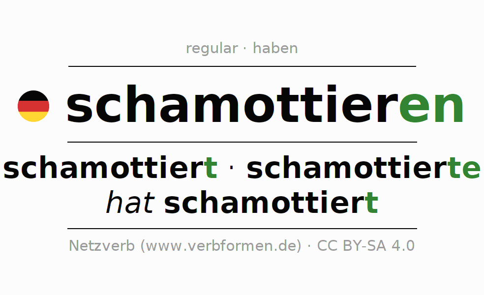 Entire conjugation of the German verb schamottieren. All tenses and modes are clearly represented in a table.