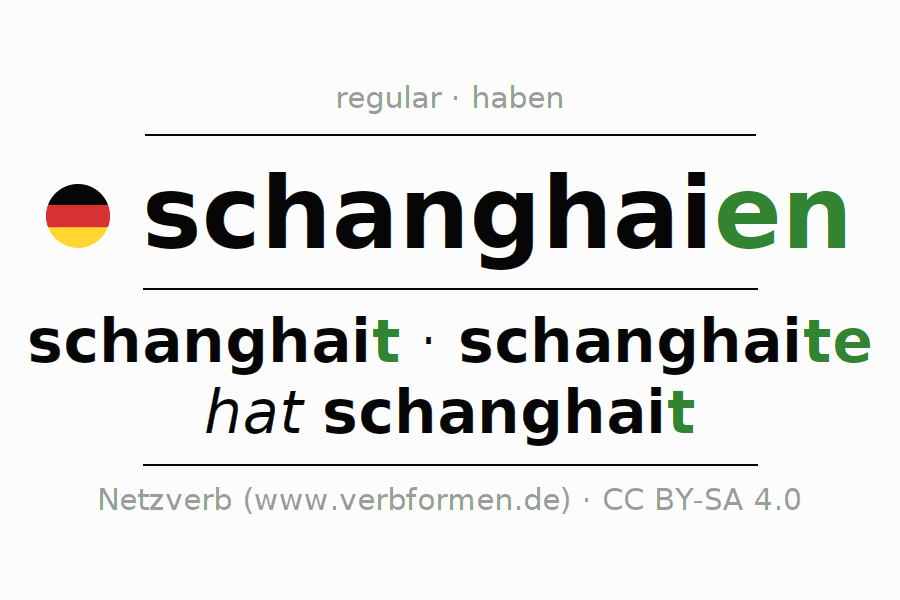 Entire conjugation of the German verb schanghaien. All tenses are clearly represented in a table.