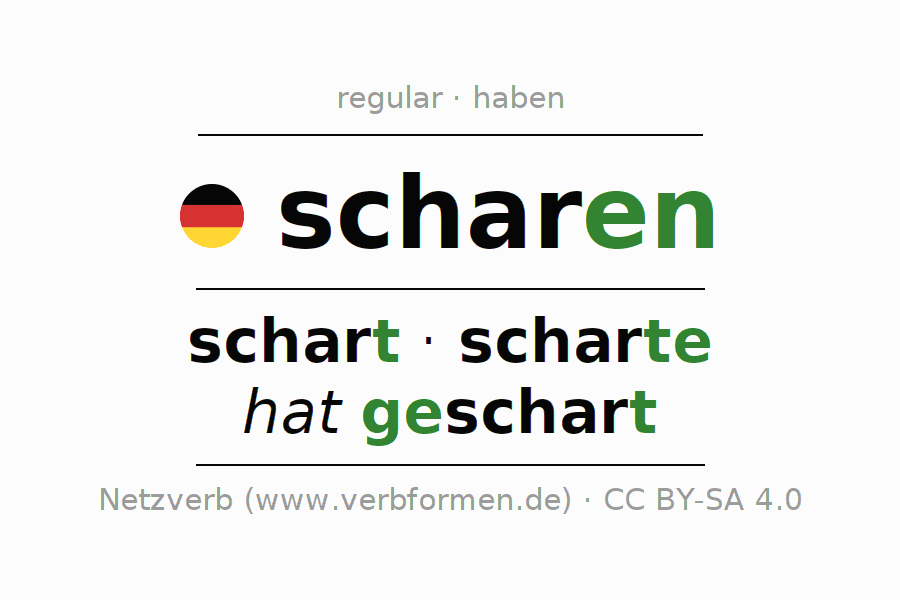 Entire conjugation of the German verb scharen. All tenses are clearly represented in a table.