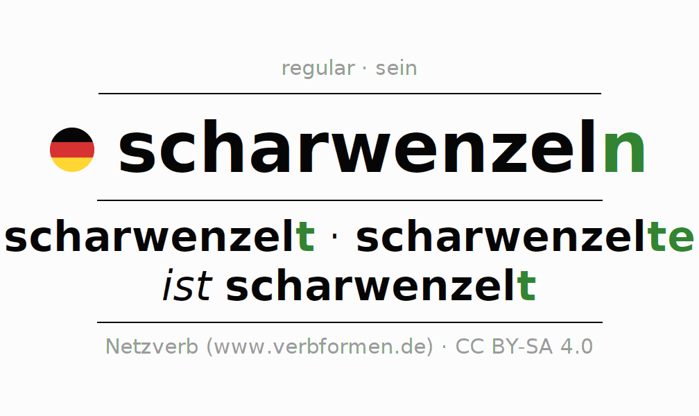 Entire conjugation of the German verb scharwenzeln (hat). All tenses and modes are clearly represented in a table.