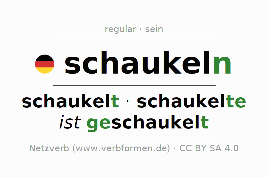 Entire conjugation of the German verb schaukeln (ist). All tenses are clearly represented in a table.