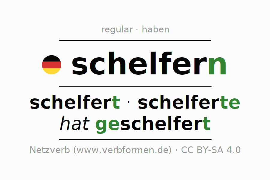 Entire conjugation of the German verb schelfern. All tenses are clearly represented in a table.