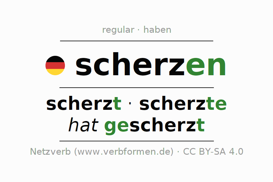 Entire conjugation of the German verb scherzen. All tenses are clearly represented in a table.