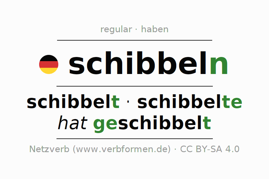 Entire conjugation of the German verb schibbeln (ist). All tenses are clearly represented in a table.