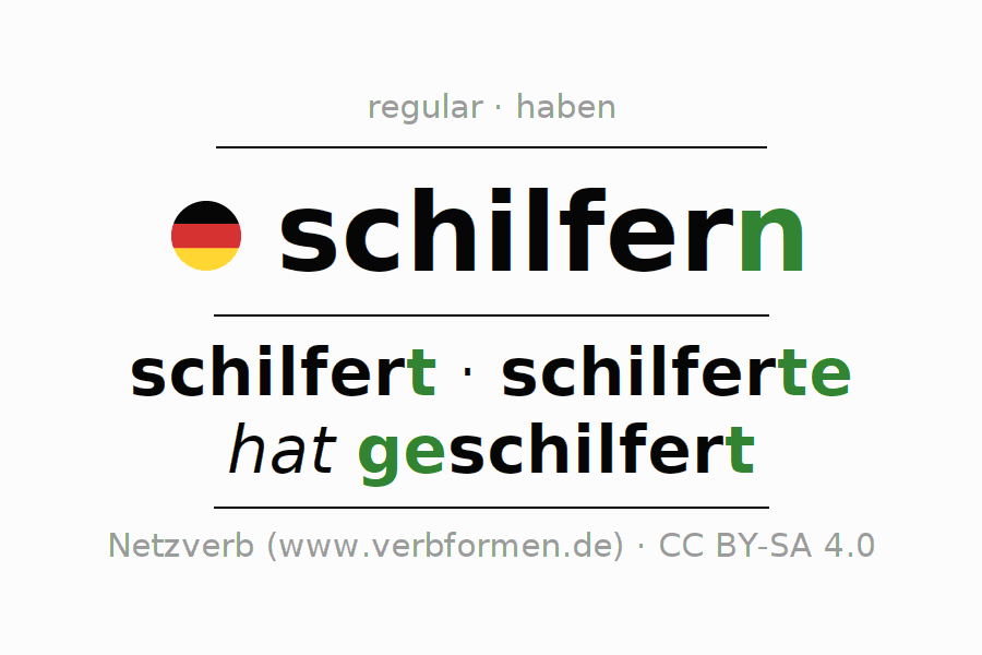 Entire conjugation of the German verb sich schilfern. All tenses are clearly represented in a table.