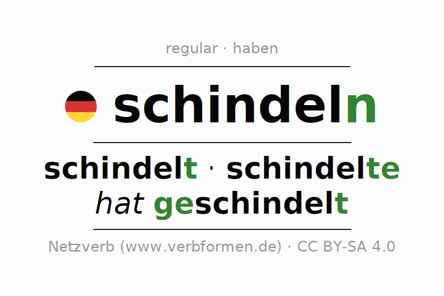 Entire conjugation of the German verb schindeln. All tenses are clearly represented in a table.