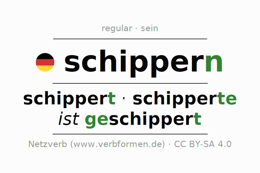 Entire conjugation of the German verb schippern (ist). All tenses are clearly represented in a table.