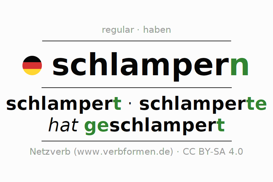 Entire conjugation of the German verb schlampern. All tenses are clearly represented in a table.