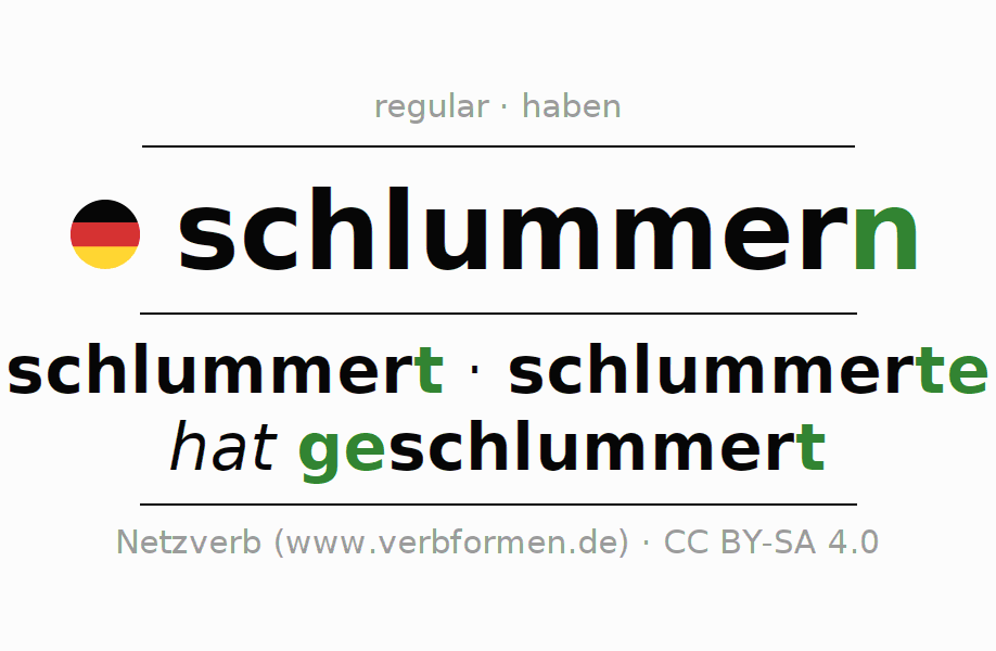 Entire conjugation of the German verb schlummern. All tenses are clearly represented in a table.