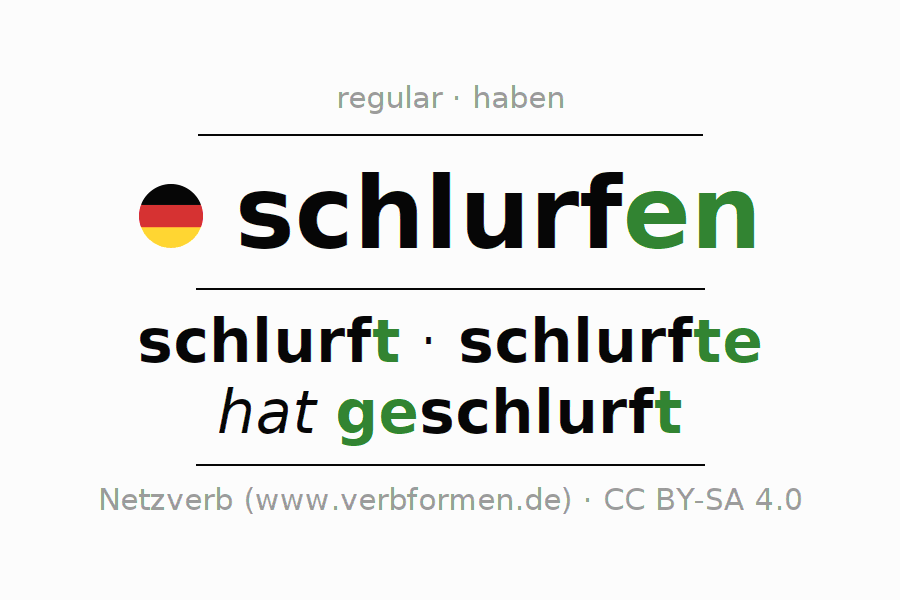 Entire conjugation of the German verb schlurfen (hat). All tenses are clearly represented in a table.