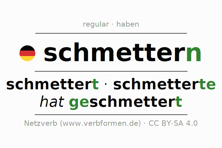 Conjugation of German verb schmettern (hat)