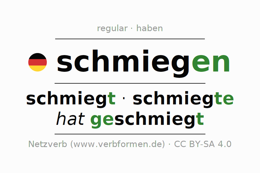 Entire conjugation of the German verb schmiegen. All tenses are clearly represented in a table.