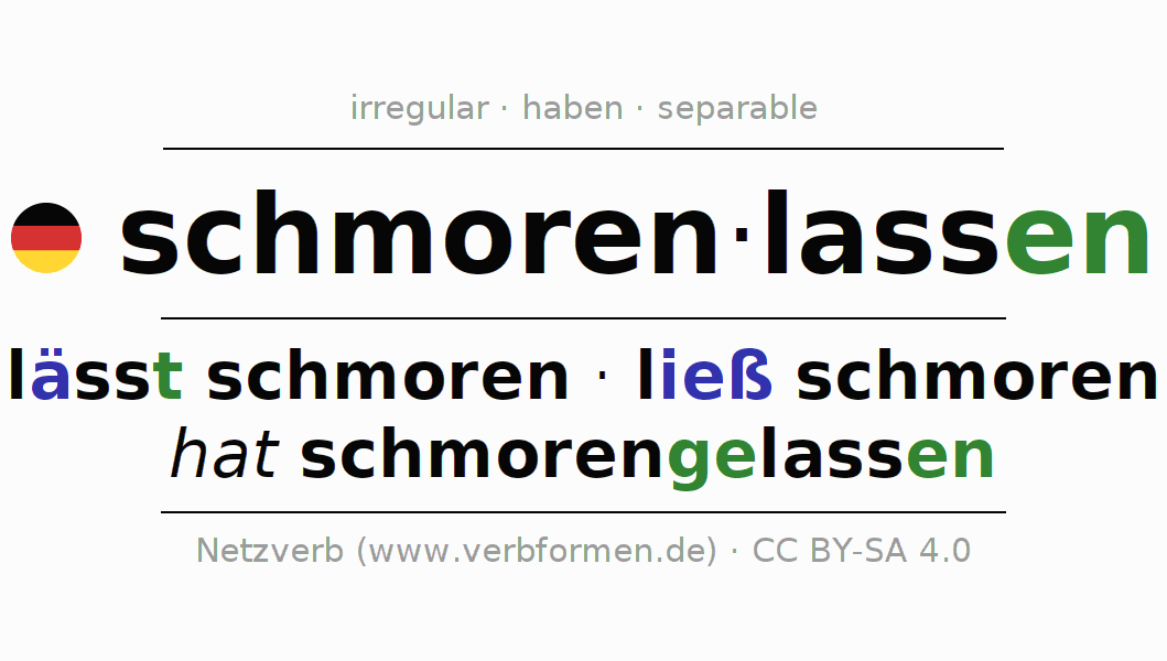 Entire conjugation of the German verb schmorenlassen. All tenses and modes are clearly represented in a table.