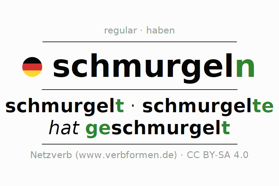 Conjugation of German verb schmurgeln