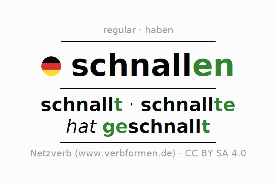Entire conjugation of the German verb schnallen. All tenses are clearly represented in a table.