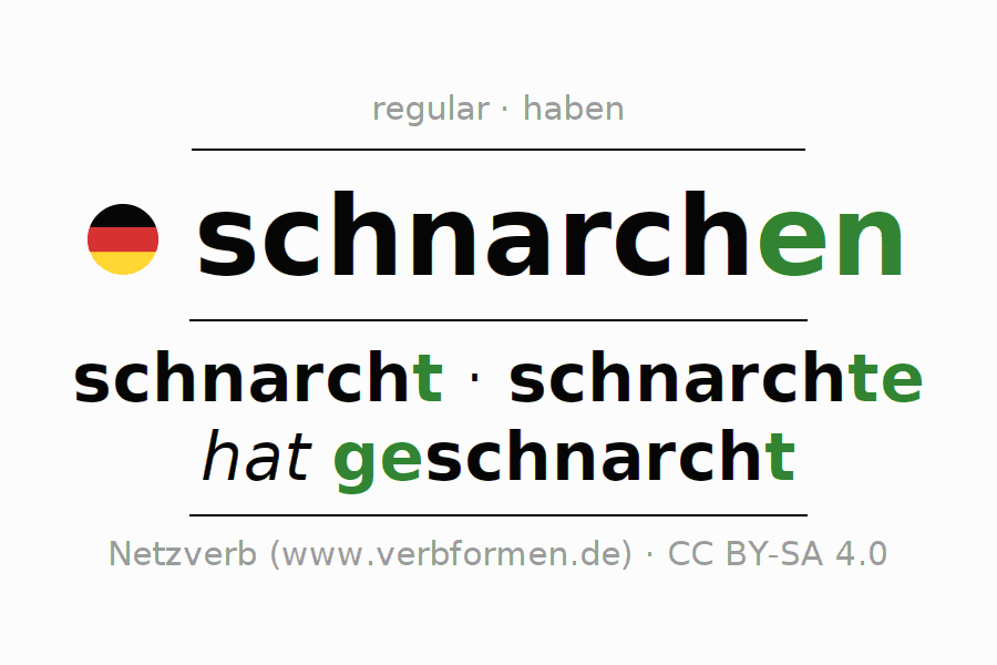 Conjugation of German verb schnarchen