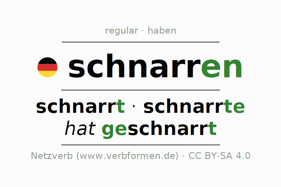 Conjugation of German verb schnarren