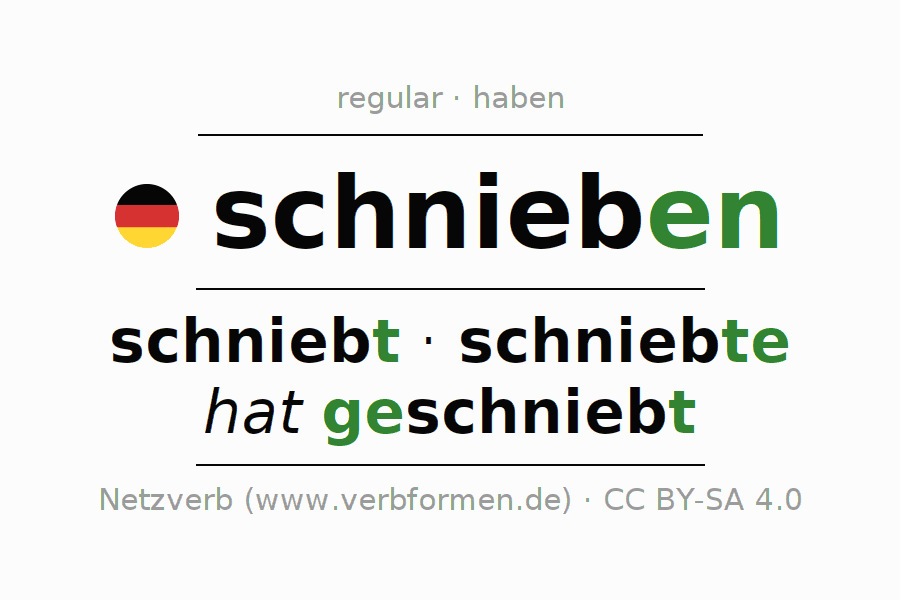 Conjugation of German verb schnieben (regelm)