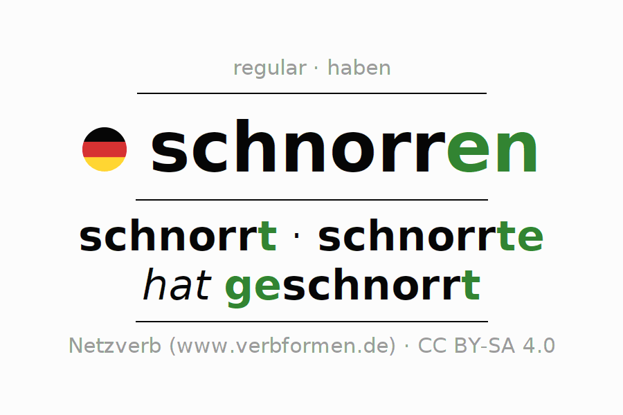 Conjugation of German verb schnorren