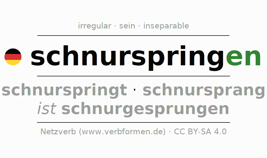 Entire conjugation of the German verb schnurspringen. All tenses and modes are clearly represented in a table.
