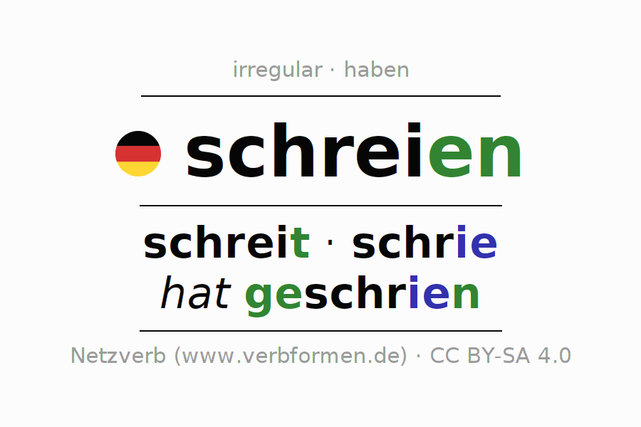 Entire conjugation of the German verb schreien. All tenses are clearly represented in a table.