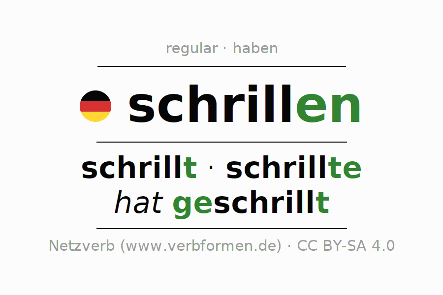 Entire conjugation of the German verb schrillen. All tenses are clearly represented in a table.