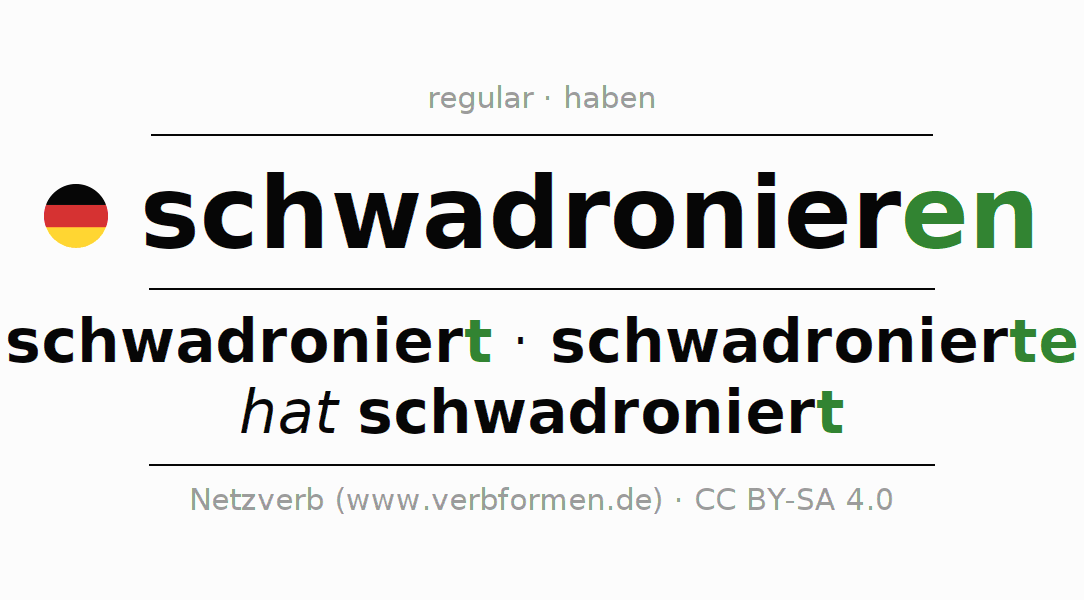 Conjugation of German verb schwadronieren