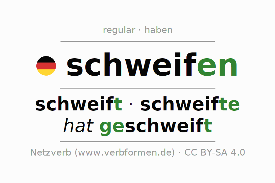 Entire conjugation of the German verb schweifen (hat). All tenses are clearly represented in a table.