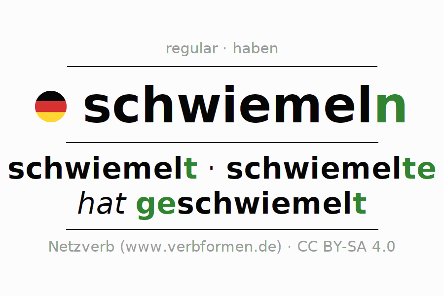 Entire conjugation of the German verb schwiemeln. All tenses and modes are clearly represented in a table.